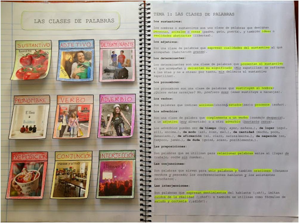 Publicació d'Ana Tellas