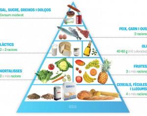 http://www.5aldia.es/ca/piramide.php