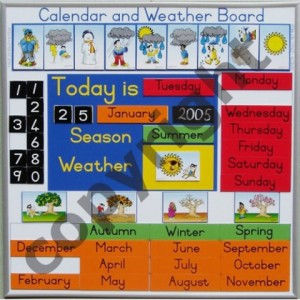 DATE AND WEATHER