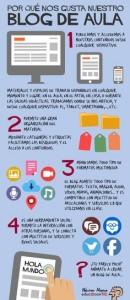 Nos_gustan_Blogs