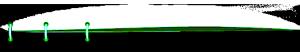 0 separador verde