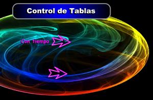 Control de taules de multiplicar