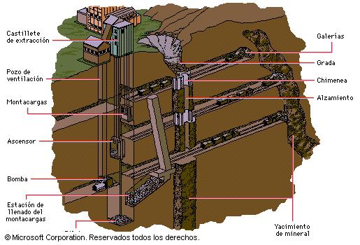 Mina subterrania