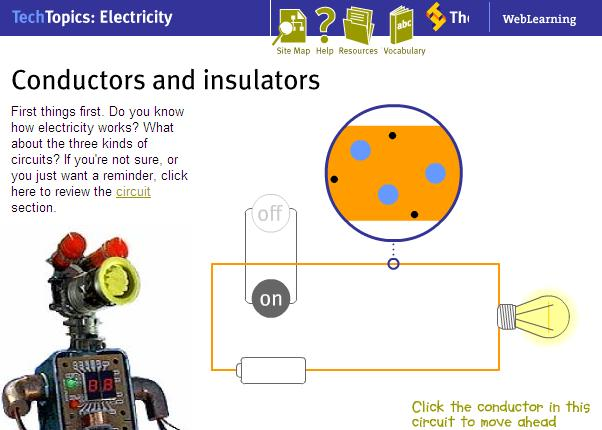 Electrical Conductors And Insulators : The gallery for gt thermal insulators and conductors
