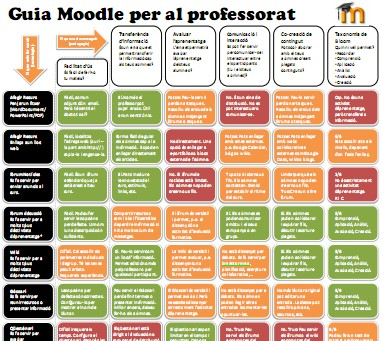 guia_moodle_mini
