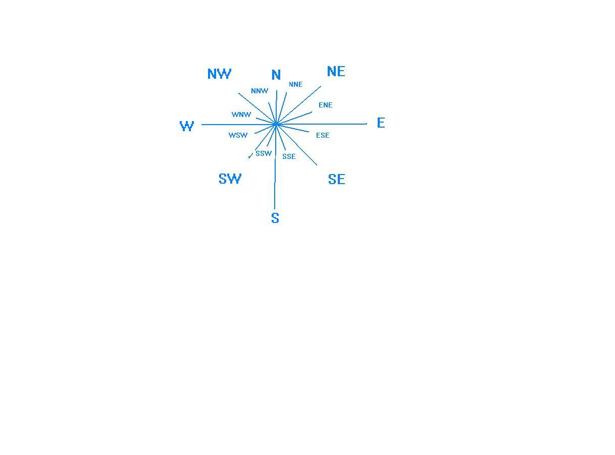 davidcompass