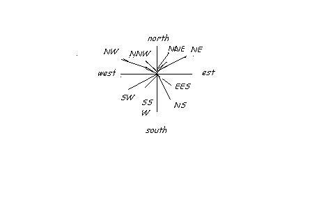 paulagcompass