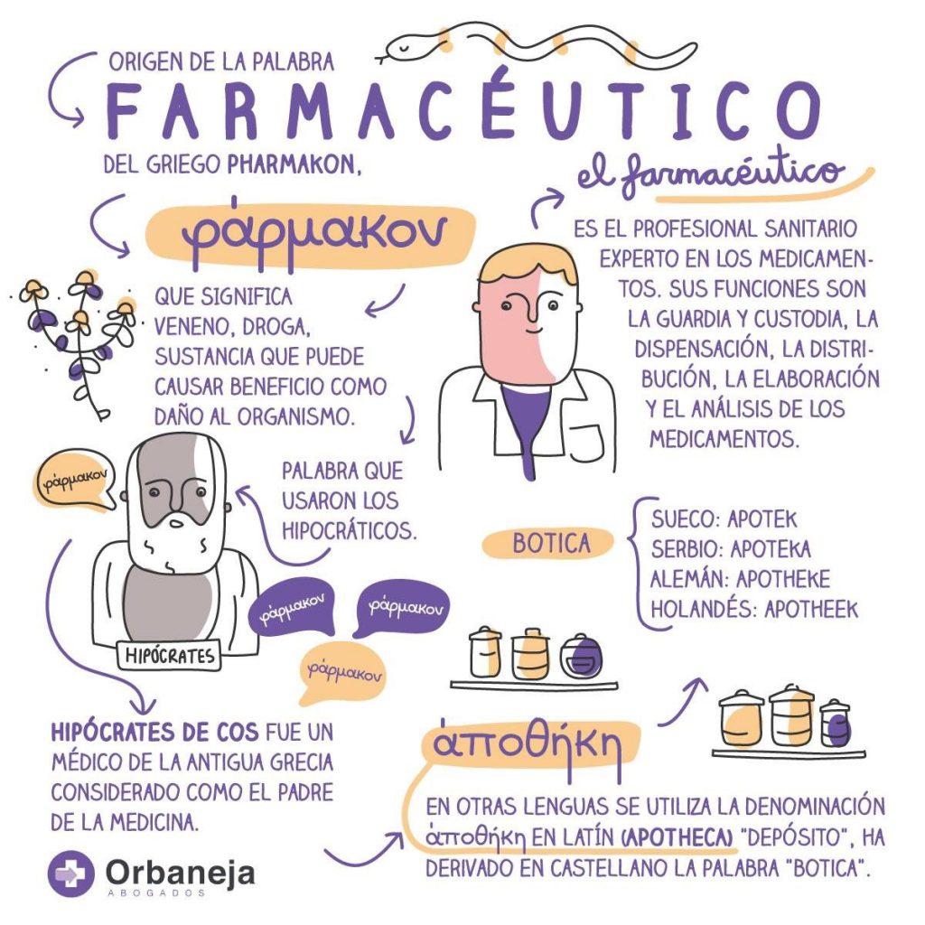 Farmàcia, farmacèutic...