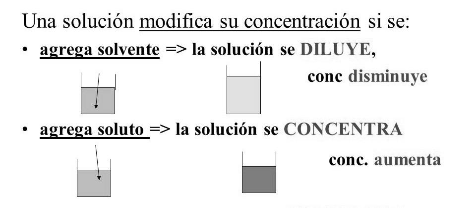 dilucio