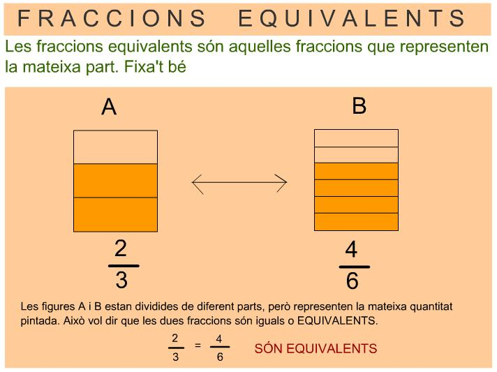 icona-fraccions-equivalents