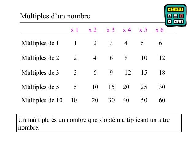 t1mltiples-i-divisors-2-638