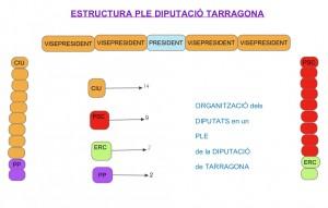 ORG PLE progr VUE mapes-copy