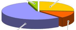 grafic-enquesta