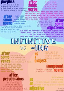 infinitive-vs-ing-infographic2