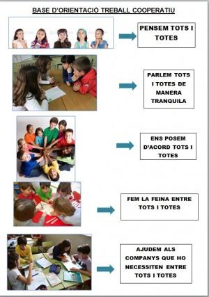 Base d'orientació que presentem als infants a l0inici de cada activitat de treball cooperatiu